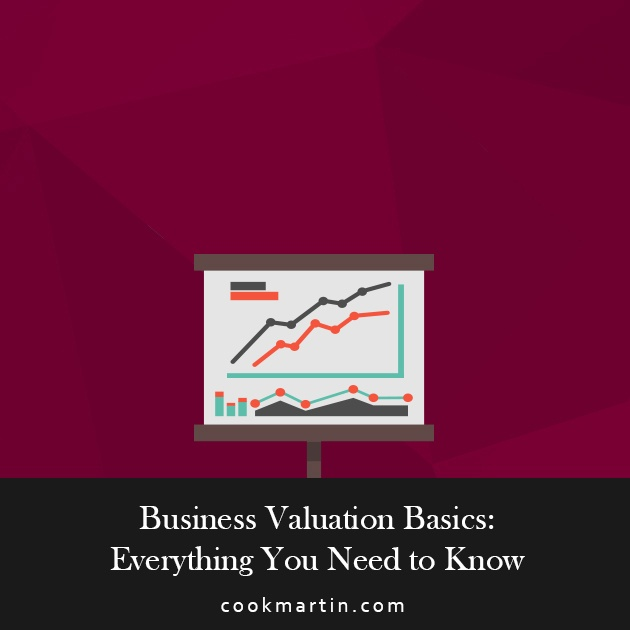 Business Valuation Basics Everything You Need to Know