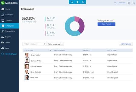 us60-payroll-employees-100625515-large